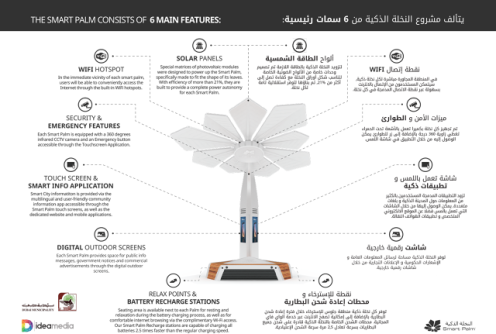 SmartPalm2