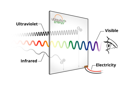 Ubiquitous-Energy-Schematic1
