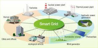 smart grid-1
