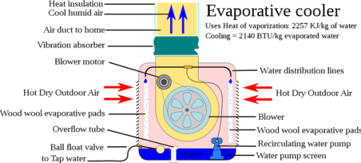 BeCoolSchematic2
