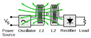 wireless_power_system_-_inductive_coupling