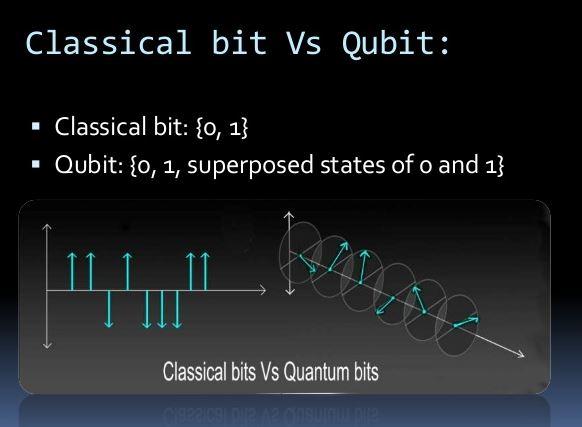 Qb_bits