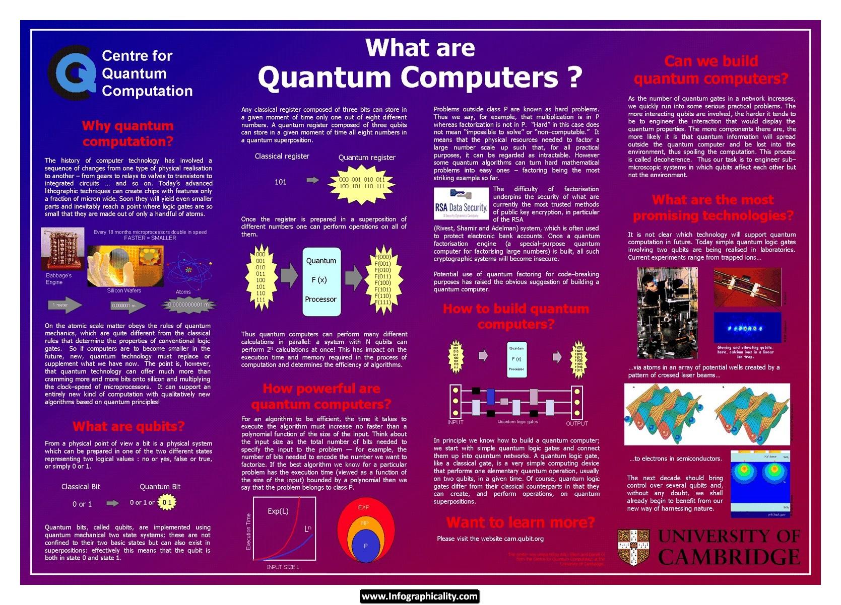 Quantum-Computer-06-goog