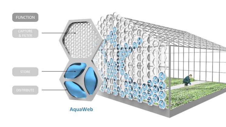 system-aquaweb
